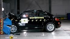 Euro NCAP (European New Car Assesment Programme) poddała testom nowego up! i […]