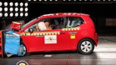 Škoda Citigo, nowy miejski samochód czeskiej marki otrzymał maksymalną notę pięciu gwiazdek, […]