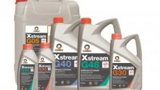 Według Comma Oil & Chemicals Ltd. zmiany w technologi silników i zaostrzenia […]