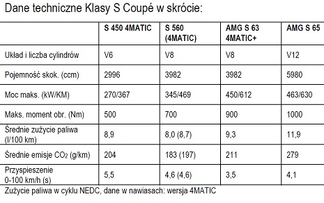 merc scou1