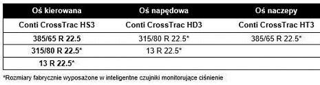 Conti_Constr3
