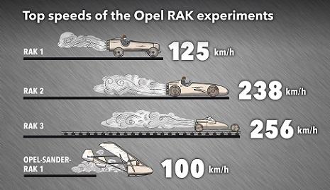 opel-rekor9