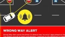 """Wjechanie """"pod prąd"""" na pas ruchu na autostradzie lub drodze dwupasmowej może […]"""