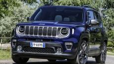 Hybrydowy Jeep Renegade Plug-in Hybrid Electric Vehicle (PHEV), którego wprowadzenie na rynek […]