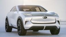 Infiniti QX Inspiration to koncepcyjny średniej wielkości SUV, który zapowiada pierwszy w […]