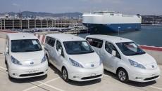 W całej Europie rośnie zainteresowanie zrównoważonym rozwojem wśród flotowych użytkowników samochodów dostawczych. […]
