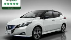 Nissan LEAF otrzymał maksymalną ocenę pięciu gwiazdek przyznaną przez Green NCAP. Nowe […]