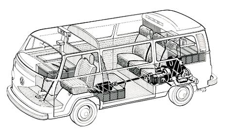 vw-T2_e-transporter3