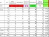 cisnienie-pod-kontrola-2011_wyniki1