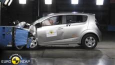 Zarówno nowy hatchback Chevrolet Aveo, jak i rodzinny siedmiomiejscowy van Orlando, otrzymały […]