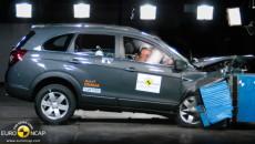 W opublikowanych najnowszych wynikach testów zderzeniowych EuroNCAP nowy Chevrolet Aveo sedan oraz […]