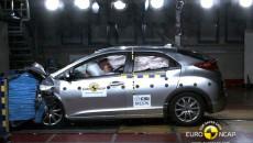 5Zgodnie z wynikami nowych, niezależnych testów bezpieczeństwa Euro NCAP, nowa Honda Civic […]