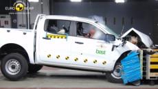 Ford Ranger umocnił swoją pozycję najbezpieczniejszego pickupa w Europie po zaliczeniu najbardziej […]
