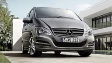 Nowy Mercedes-Benz Viano w limitowanej wersji PEARL to spełnienie oczekiwań najbardziej wymagających […]