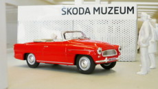 Škoda zaprezentowała nową koncepcję swojego muzeum, które powstanie tuż obok głównej fabryki […]