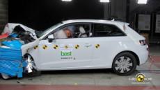 Organizacja ds. oceny bezpieczeństwa pojazdów Euro NCAP, przyznała nowemu Audi A3 najwyższą […]