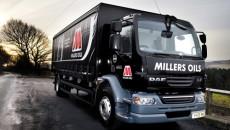 Angielska firma o 125-letniej tradycji – Millers Oils wprowadza na polski rynek […]