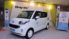 Kia Motors Corporation konsekwentnie zwiększa zaangażowanie w działalność badawczo- rozwojową (R&D) w […]