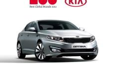 Kia Motors po raz pierwszy znalazła się na liście zestawienia 100 najlepszych […]