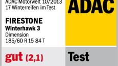 Opony Firestone Winterhawk osiągnęły bardzo dobre wyniki w połączonych testach opon zimowych […]