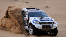 Zespół Ford Racing oficjalnie zadebiutuje Rajdzie Dakar 2014, wystawiając dwa Fordy Ranger. […]