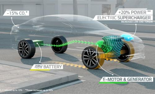 Kia hybrid tech 1