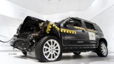 Światowa Organizacja Zdrowia (WHO) opublikowała raport dotyczący bezpieczeństwa ruchu drogowego na świecie […]