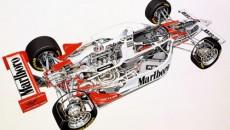 W ramach akcji Dunlop Future Race Car Challenge, Dunlop przez kilka ostatnich […]