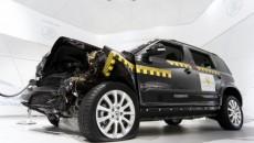 Podnoszenie poziomu bezpieczeństwa na drogach wymaga szerokiego frontu przedsięwzięć. Producenci samochodów od […]