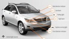 Firma OSRAM odświeżyła swoją aplikację ułatwiającą dobór żarówek do konkretnego modelu samochodu. […]