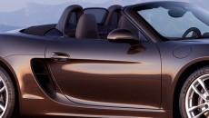 718 Boxster i 718 Cayman – takie nazwy otrzymają dwudrzwiowe auta sportowe […]