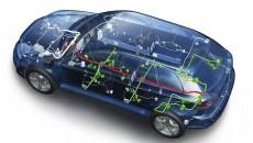 Na tegorocznym salonie samochodowym Geneva Motor Show 2016 technologie firmy Delphi Automotive […]