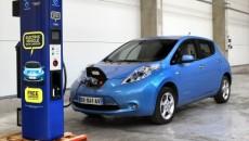 Słabość przepisów dotyczących norm emisji CO2 w UE dla samochodów może spowodować […]