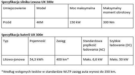 lexus_uxev6