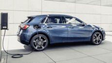 Bieżący rok rozpoczął się od dużego wzrostu pojazdów ekologicznych na polskim rynku. […]